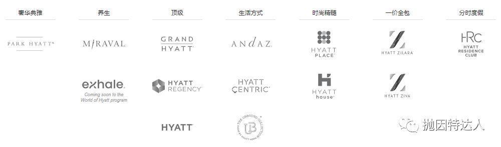 《酒店体系小科普 - 凯悦天地计划(World of Hyatt)简介》