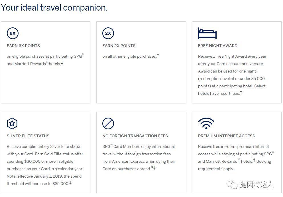 《【已绝版】最后三天申请倒计时 - Amex Starwood Preferred Guest信用卡介绍》