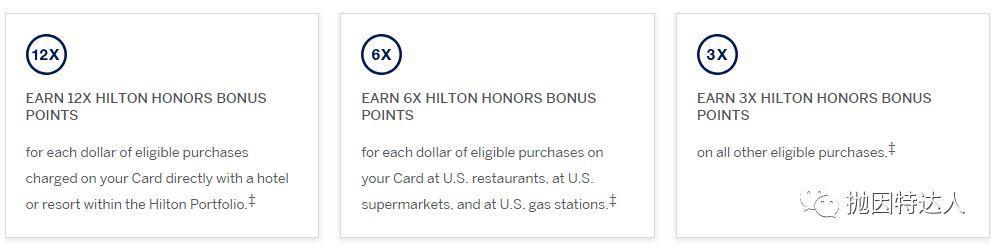 《出现两张无限制周末免房券开卡奖励 - Amex Hilton Honors Surpass信用卡》