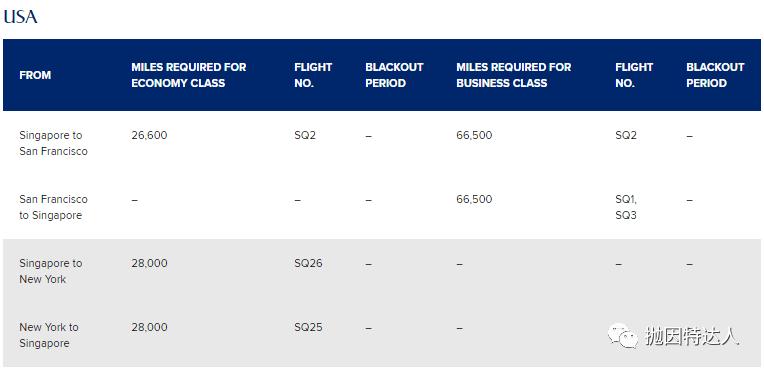 《阿拉斯加里程兑换新航的Bug都没了?我们还有新航里程票促销啊》