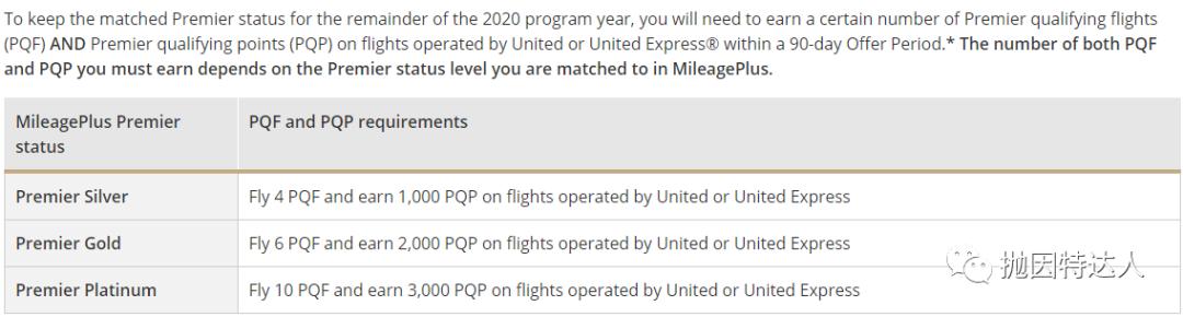 《获取航司高级会籍捷径 - 2020年美联航会籍匹配活动来了》