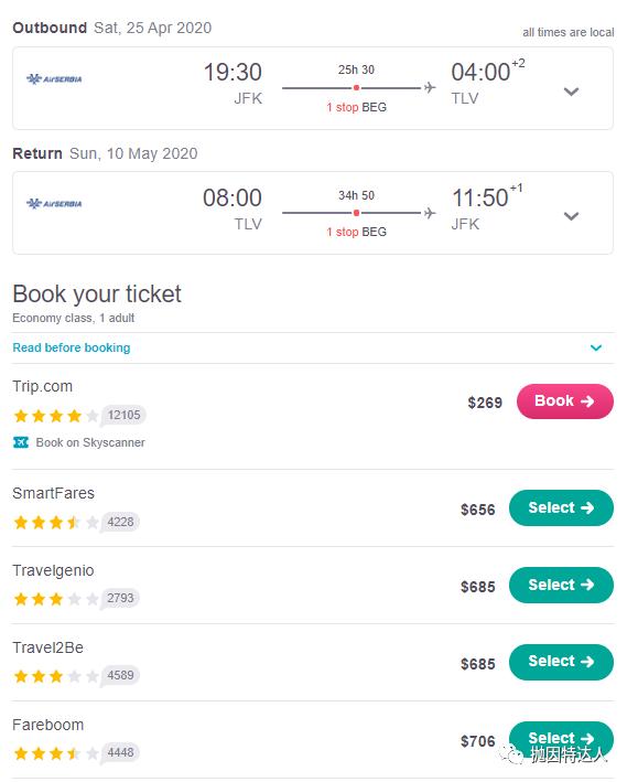 《Bug价机票来了,200美元往返纽约-特拉维夫》