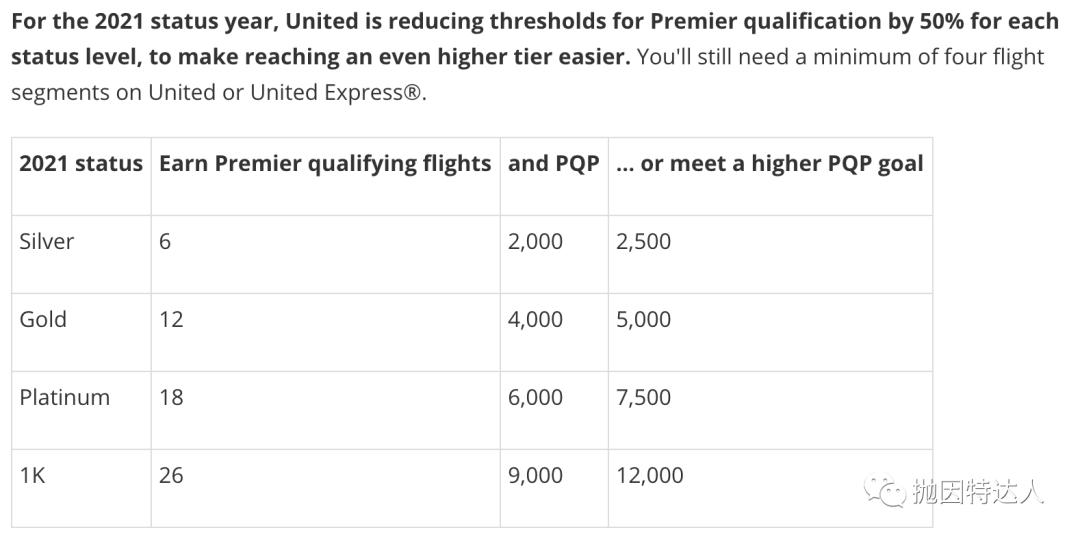 《【美国航空也延期了】各大航司因新冠疫情的高级会员会籍延期政策汇总》